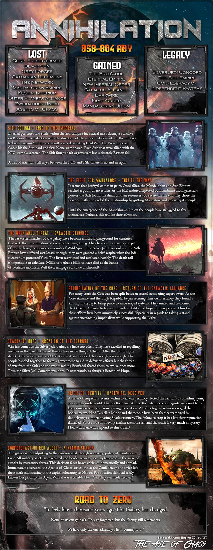 Annihilation-Timeline.jpg